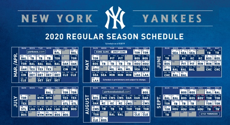 Yankees Regular Season